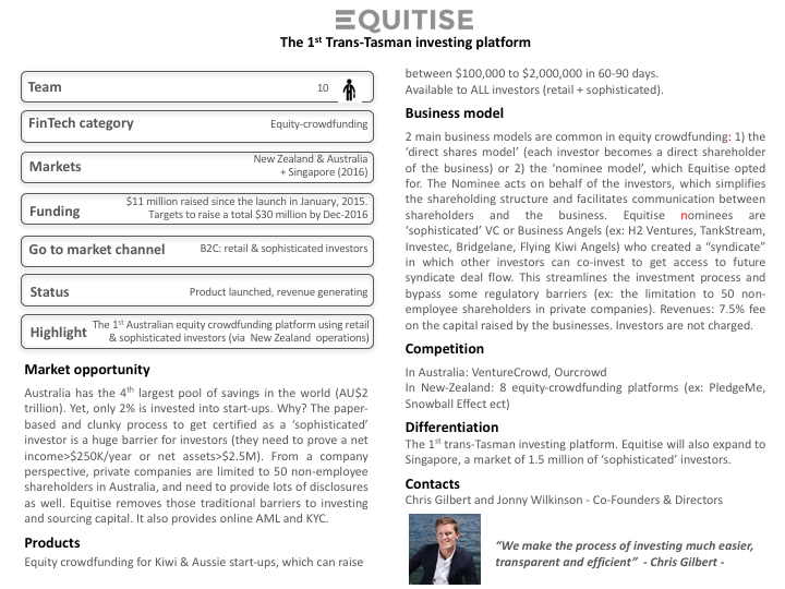 One-Pager Equitise