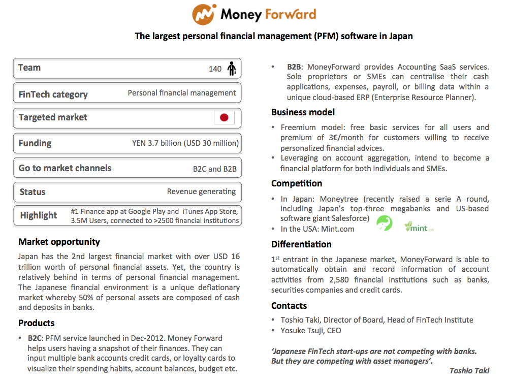 One-Pager Money Forward